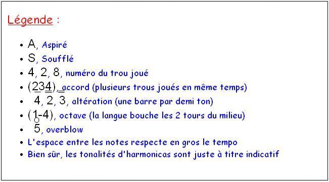 Harmonica : lhomme u00e0 lharmonica tablature Lhomme u00e0 Lharmonica Tablature and Lhomme u00e0 Lharmonica ...